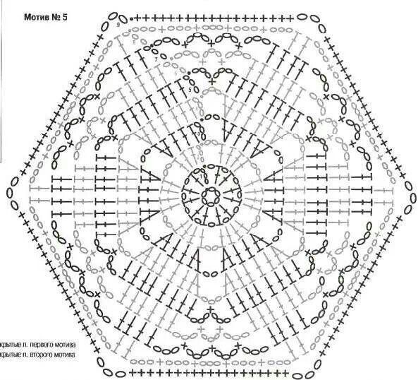 Best 25 Hexagon Crochet Ideas Hexagon