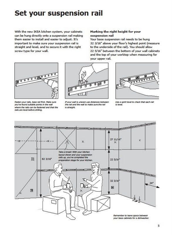 Ikea Kitchen Cabinet Installation Guide