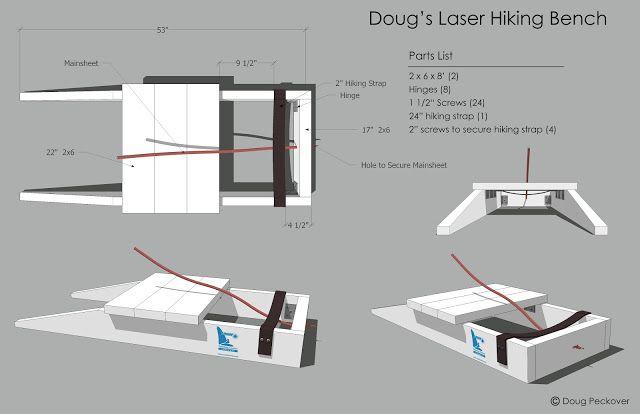 Improper Course Make Your Own Hiking Bench Laser