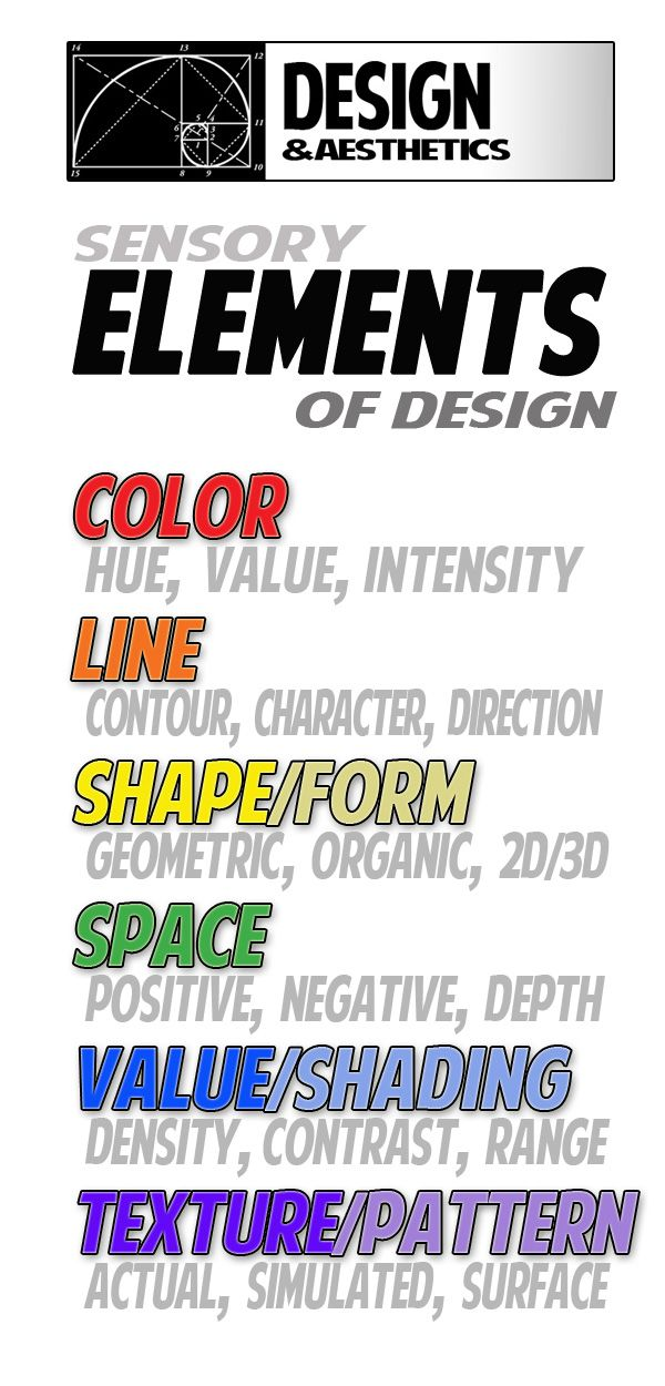 Today's Drawing Class 101: Elements of Design | Elements listed along with characteristics of each element.
