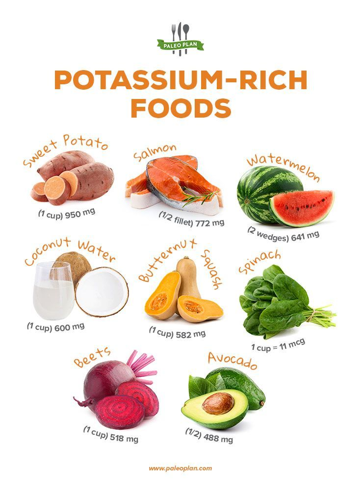 9 Potassium-Rich Foods and How This Electrolyte Can Boost Your Health – Mesa Dental