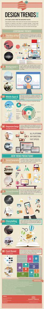 Infografía: Tendencias en diseño gráfico para 2016
