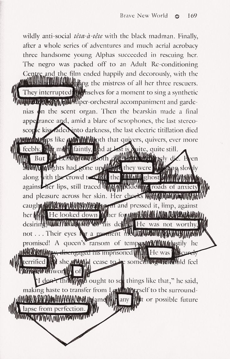 Pin by Emily on That One Junk Drawer Blackout poetry art