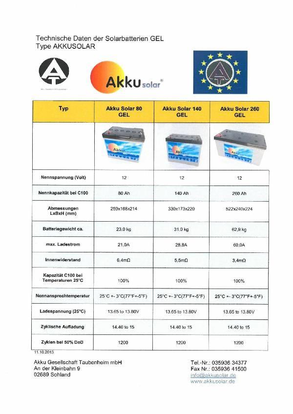 - batterie Solaire Gel 80Ah Vente en ligne panneaux solaires Vosges - kits photovoltaïques - Installer Panneau Materiel Solaire