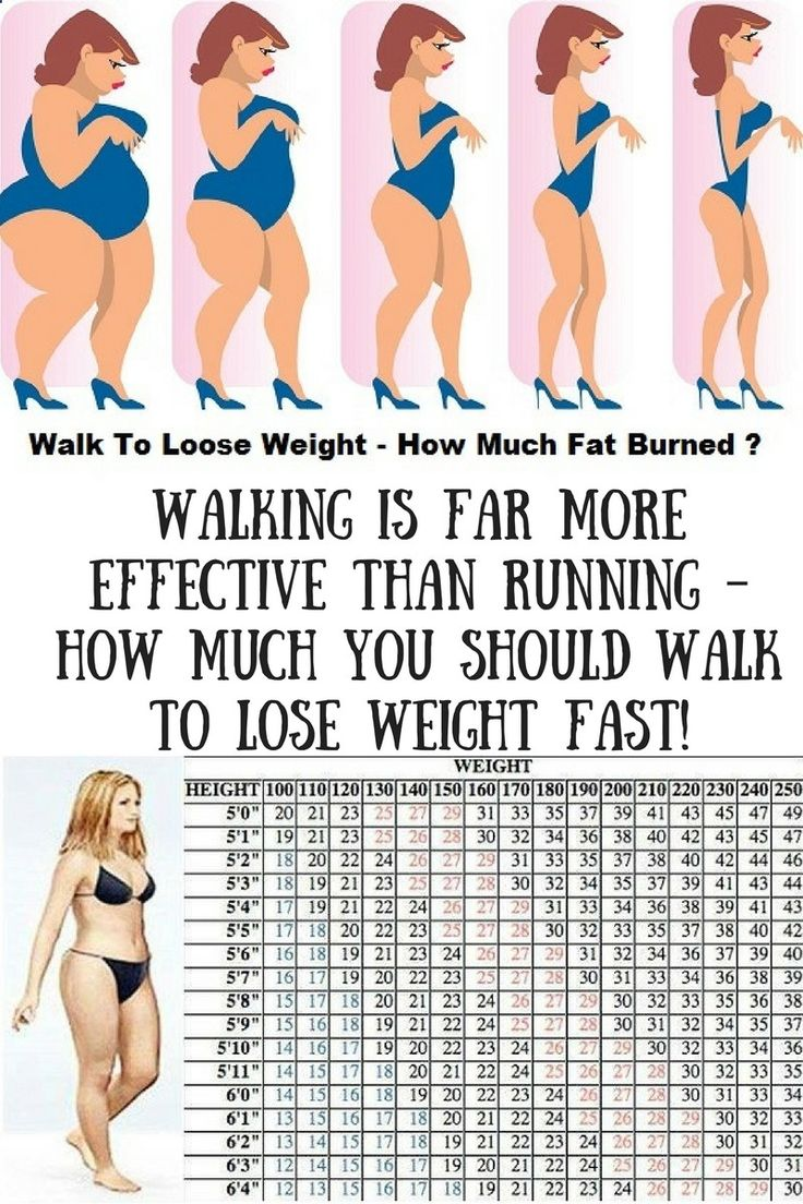 how to effectively lose weight quickly