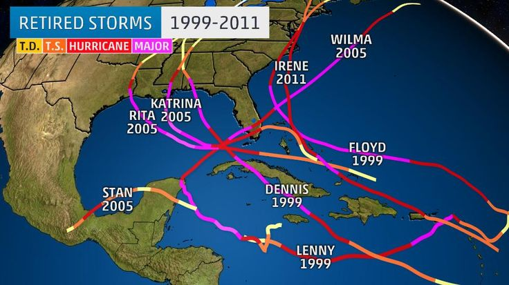 12 Retired Names That Won't Show Up on 2017's Atlantic Hurricane List | The Weather Channel
