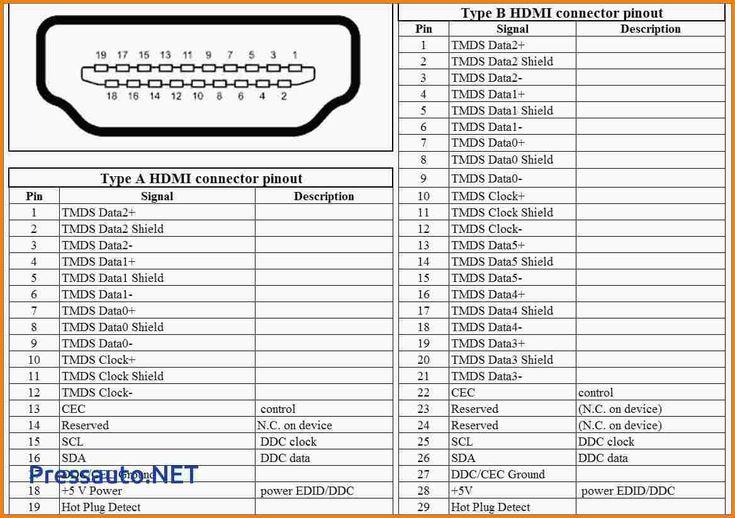 9 Hdmi To Vga Wiring Diagram Car Harness And