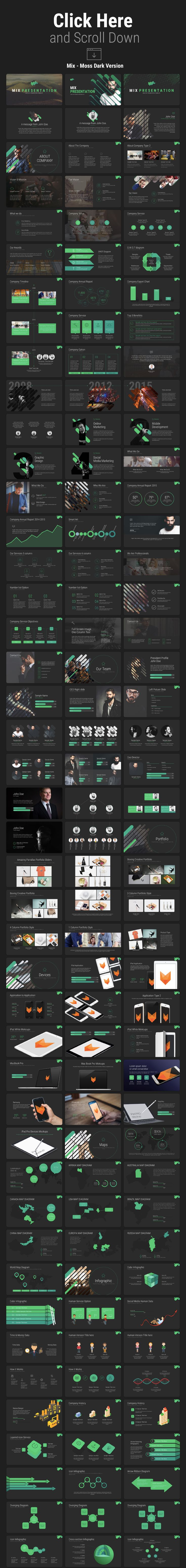 Mix Powerpoint Presentation by batzorig.regzen on Creative Market