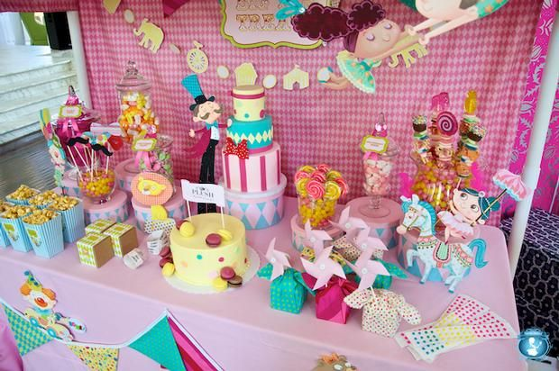 Circus birthday party- girls