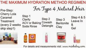 The Maximum Hydration Method for 4C Hair | Curly Nikki | Natural Hair Styles and Natural Hair Care
