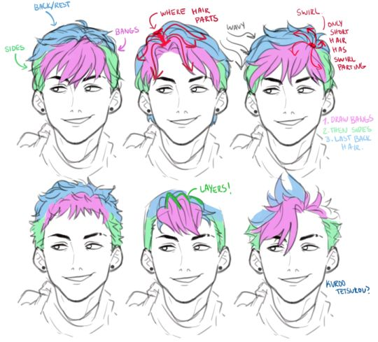 Hairstyles Drawing Male