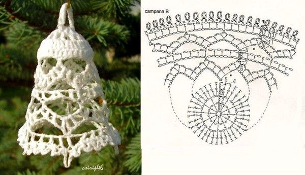 Crochet bell chart