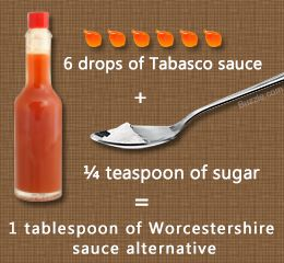 Worcestershire Sauce Subsutes You Didn T Know Existed