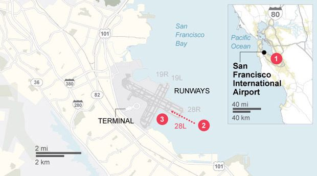 Asiana Airlines Flight 214: An Asiana Airlines flight packed with more than 300 people slammed into the runway while landing at San Francisco airport Saturday and caught fire, forcing many to escape by sliding down the emergency inflatable slides as flames tore through the plane.