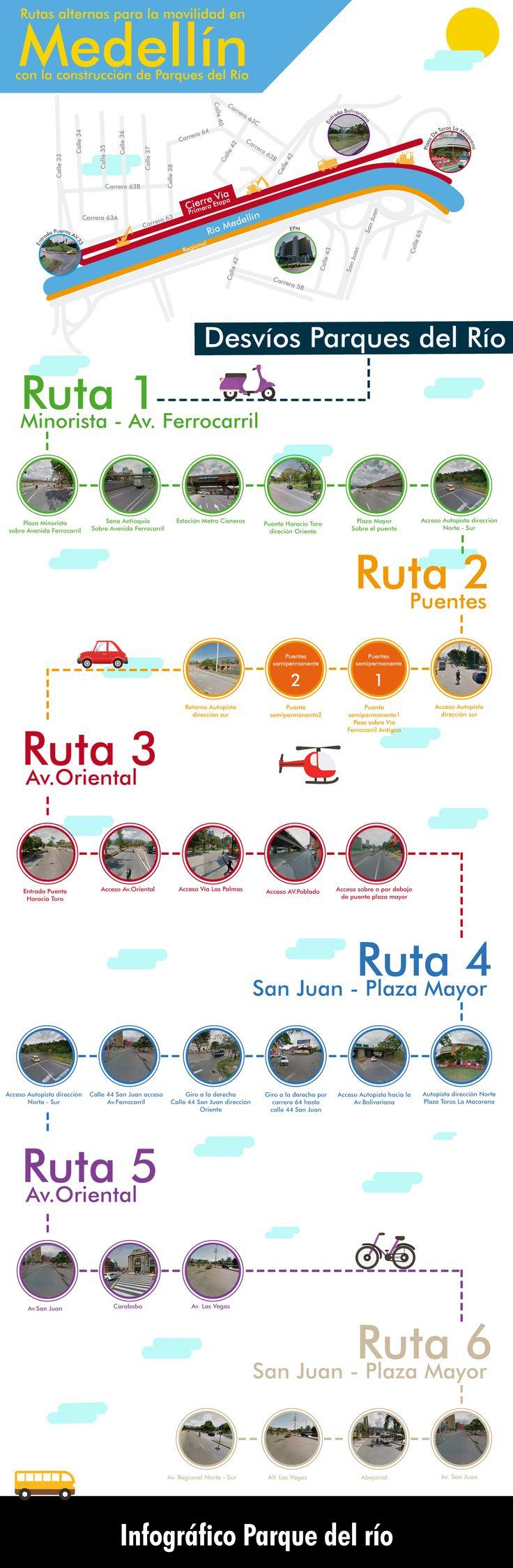 Infográfia Parque del río