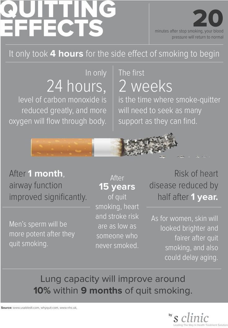 10 Tips to Quit Smoking - PositiveMedPositiveMed | Where Positive Thinking Impacts Life
