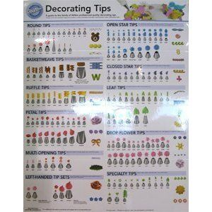 Free Wilton Tip Chart Wilton Cake Decorating Tips Chart Page 2 Wilton Cake Decorating