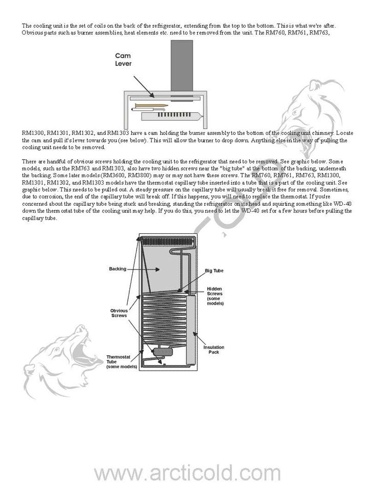 Dometic Rm2351 refrigerator installation manual