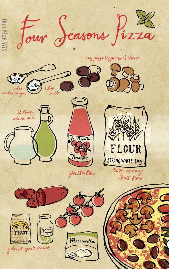 draw recipe design - Recherche Google