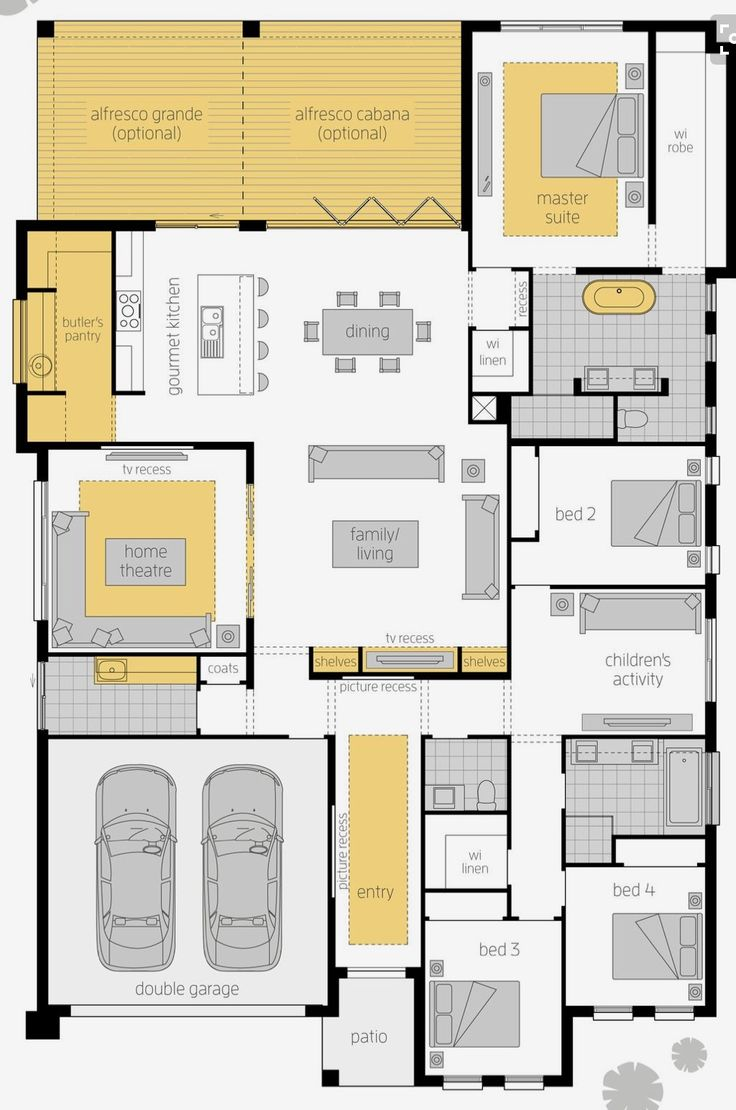 Like the layout of this plan.