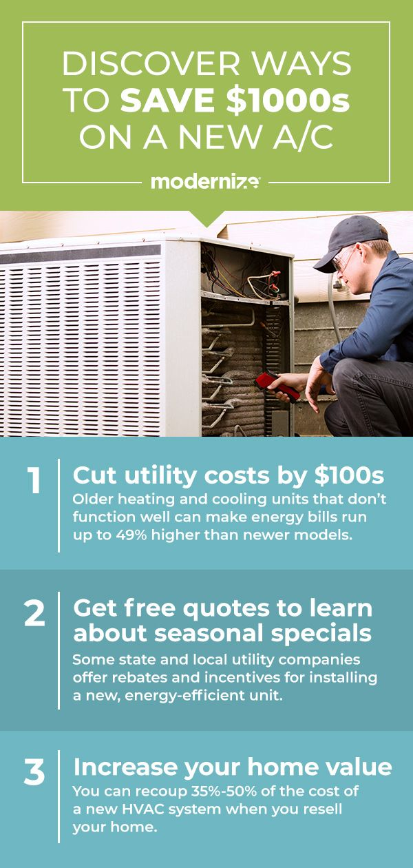 Enter Your Info To Get Free Estimates And Savings Free Quotes Ways To Save Heating And Cooling