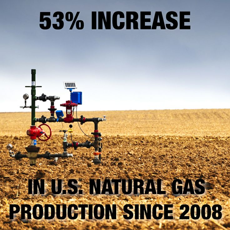 An American energy revolution is gaining momentum!  Let's remove barriers to increased domestic oil & natural gas production and fuel manufacturing.