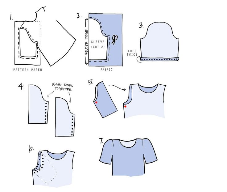 how to add sleeves to a sleeveless dress