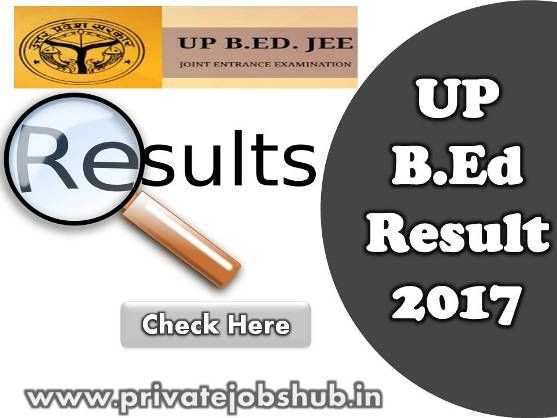 Stop searching for UP B.Ed Result!!! Candidates who have participated in UP Bachelor of Education Joint Entrance Examination (B. Ed JEE), they can check the cut off marks through this page. http://www.privatejobshub.in/2012/04/up-bed-result-2012.html