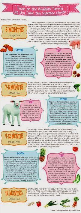 #nutrition #motherhen