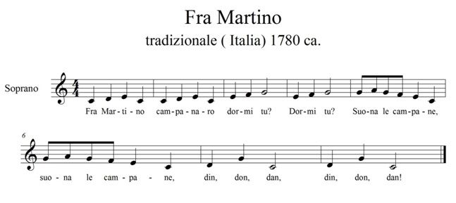 Fra Martino Campanaro Spartito Canzone Musica Elementare Martini