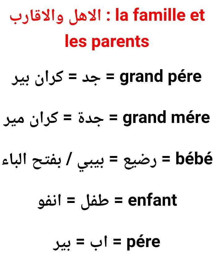 تعلم اللغة الفرنسية الاقارب والاهل English Language Learning Grammar English Language Learning Learn French