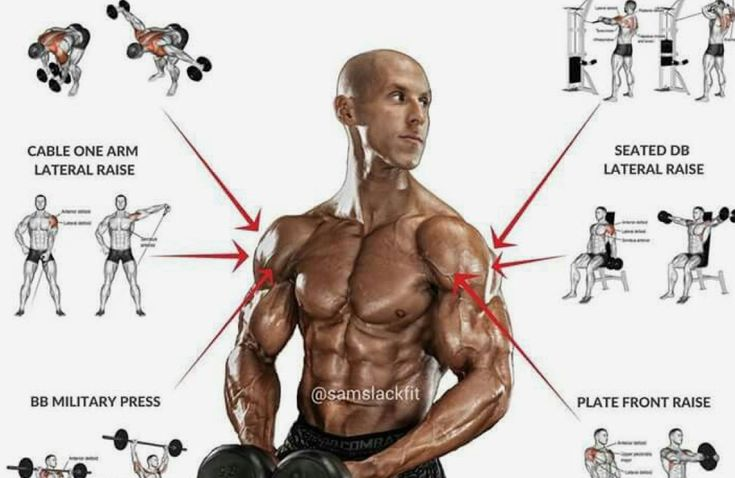 I Am Man Great Ab Workouts Workout Pictures Fitness Body
