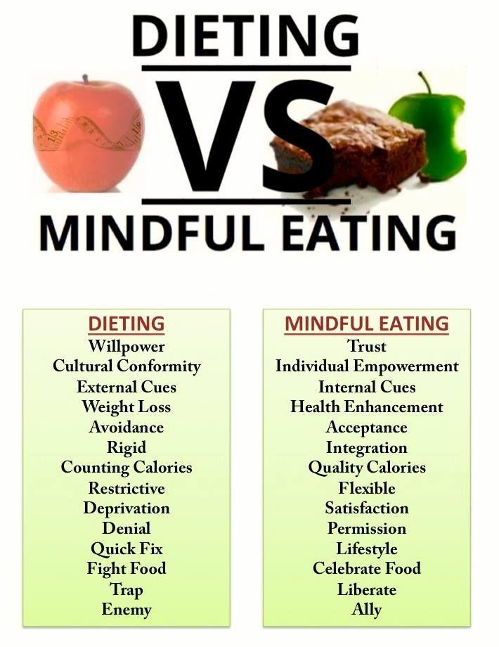 eating mindfully susan albers pdf