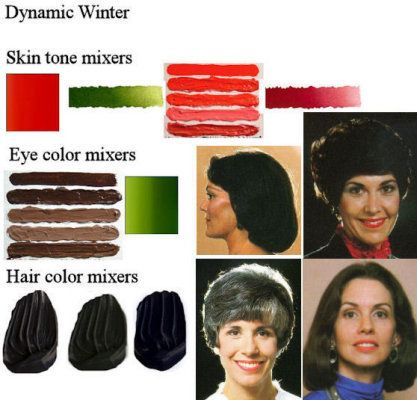 WINTER COLORATION  Dynamic Winter  Skin tone color: cadmium red, chromium oxide, vermilion, alizarin crimson  Eye color: burnt umber, chrome green  Hair color: grey-black, green-black, blue-black