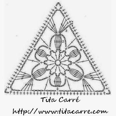 Crochet triangle chart