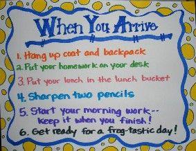Procedures aanleren eerste dag van het schooljaar