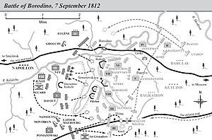 Battle of Borodino - Wikipedia, the free encyclopedia