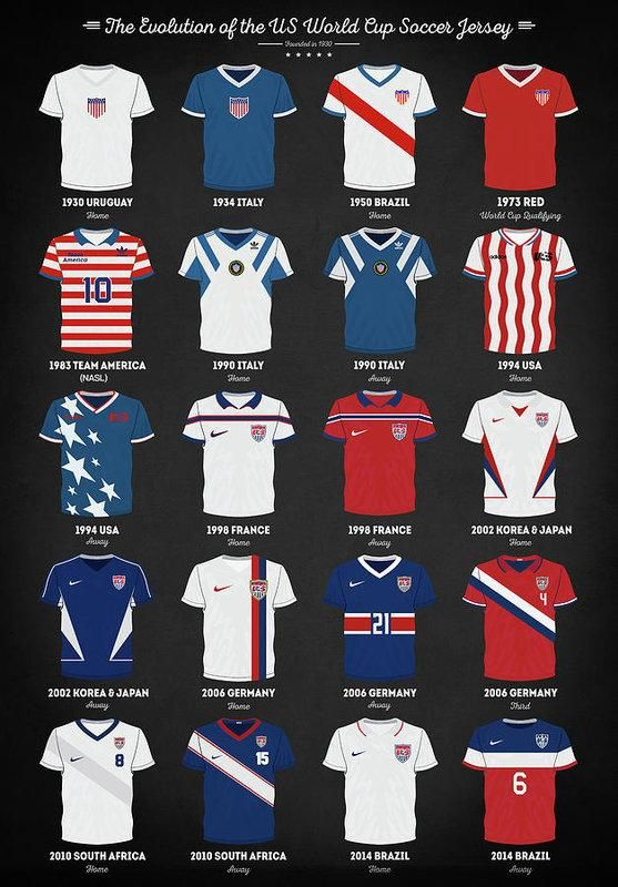 The Evolution Of The Us World Cup Soccer Jersey Art