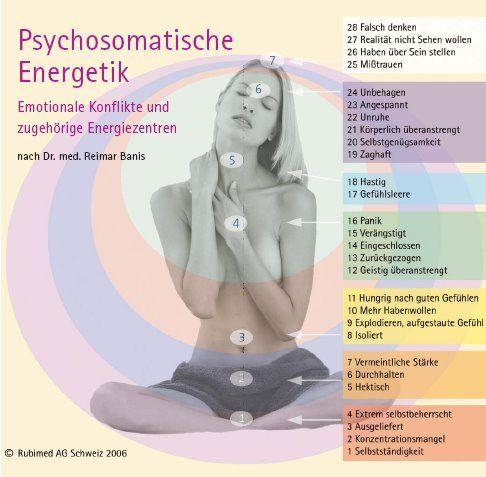 Psychosomatische Energetik: Störungen der Chakren und deren Auswirkungen.