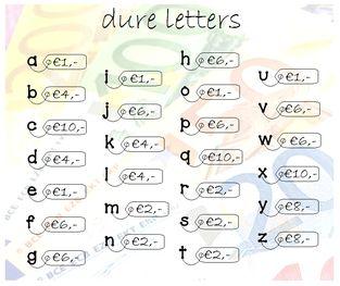 Stel je voor dat letters geld kosten. Dan zou je wel drie keer nadenken voor je een woord zou maken. Op dit principe is het volgende spel gebaseerd. Alle letters hebben in dit spel namelijk een specifieke waarde in euro's, zoals te lezen op het spelblad. En hierdoor worden spelling, woordenschat en rekenen moeiteloos gecombineerd.