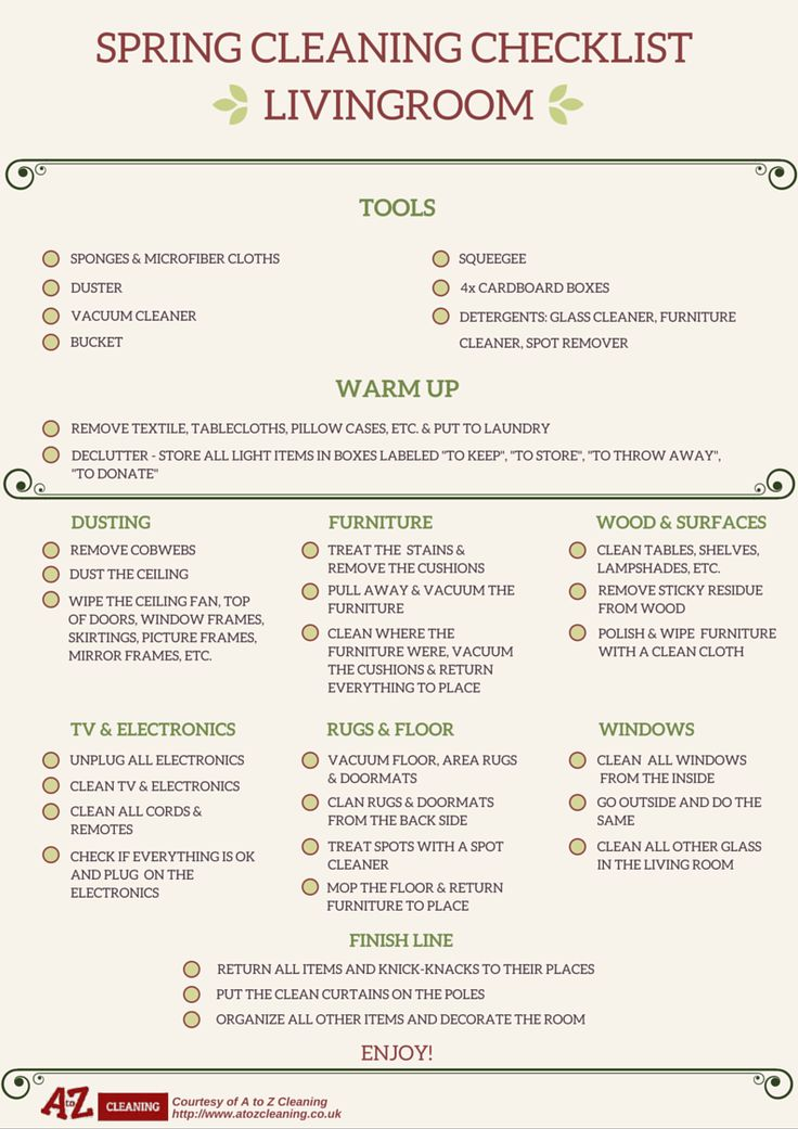 Sample Spring Cleaning Checklist House Cleaning List Cleaning List