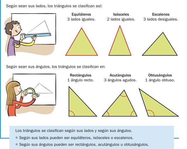 Resultado de imagen de CARTEL DE LA CLASIFICACION DE LOS TRIANGULOS