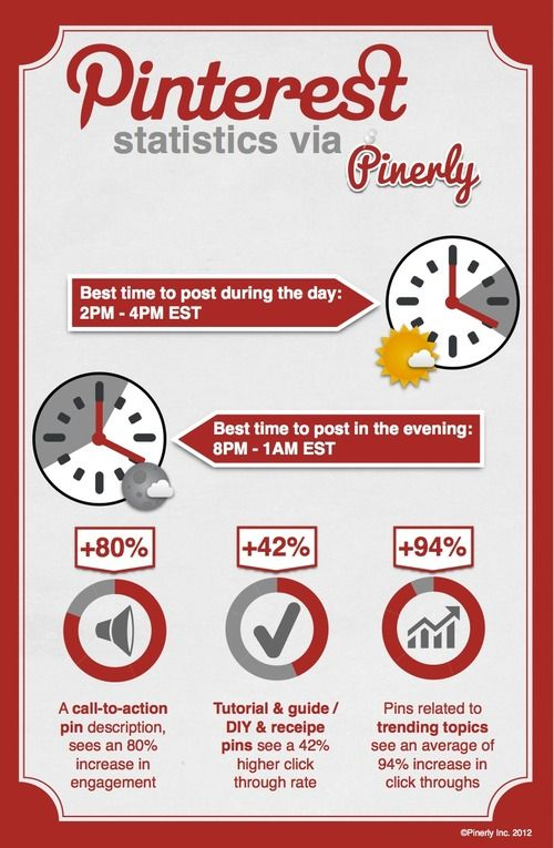 What works on Pinterest? Simple infographic with great advice. Social Media  ...