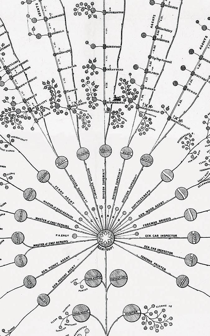 25 best Beautiful Science exhibition images on Pinterest British - hospital organizational chart