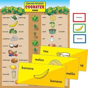 36 best images about Cognates lesson on Pinterest | Spanish ...