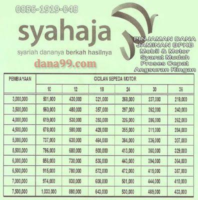 82# ALIF AL-IJARAH Finance Syariah, Tabel Angsuran Cicilan Gadai BPKB Motor