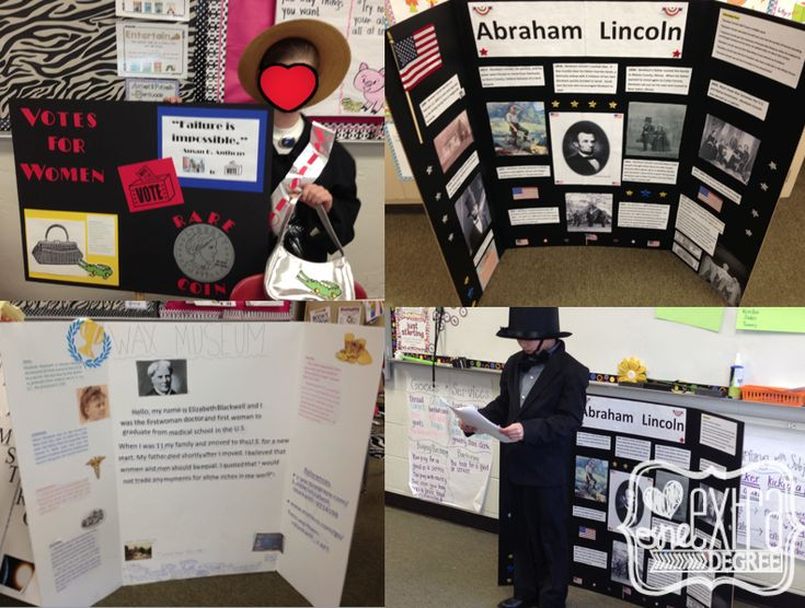 """Wax Museums""-Students can research an individual in History, write a short report and put together a display. Keeps students engaged! Students also dress up as their individual and read report in ""first person""."