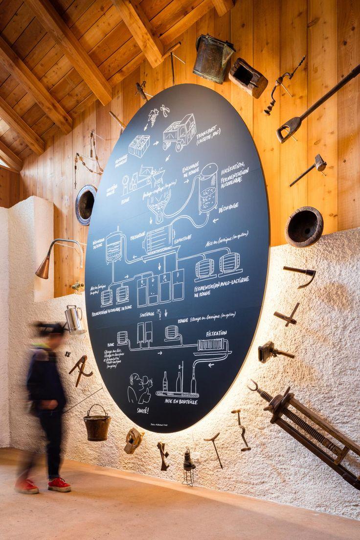 Musée du Vin   Holzer Kobler Architekturen