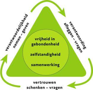 de driehoek