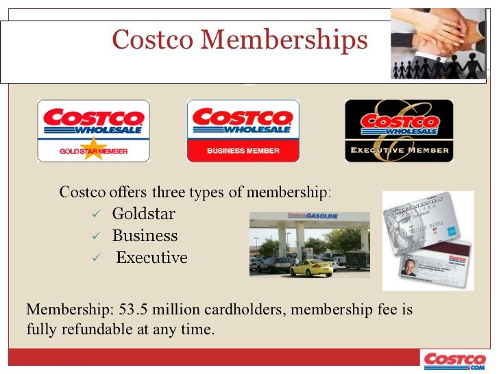 Costco Membership Plans Black Friday 2020 Deals You Can T Resist Costco Membership Costco How To Plan